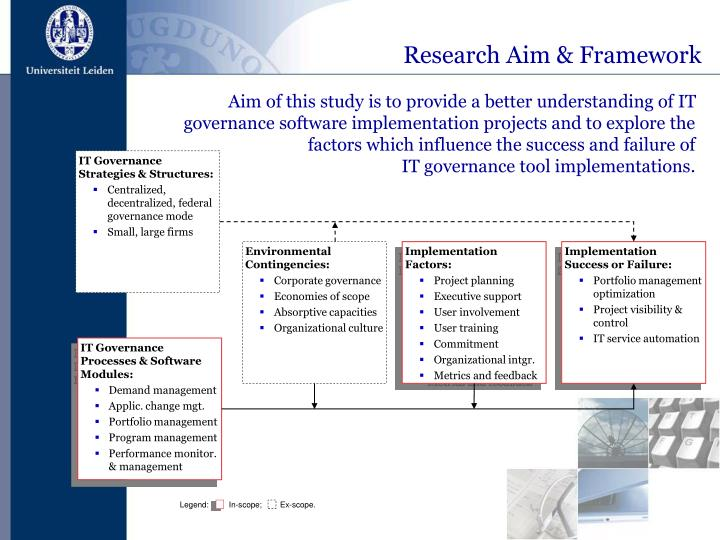 Aim of this study is to provide a better understanding of IT governance software implementation projects and to explore the