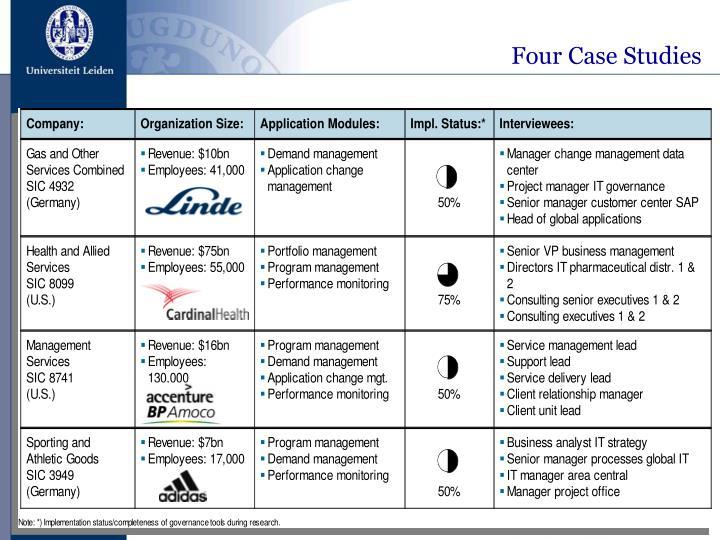 Four Case Studies