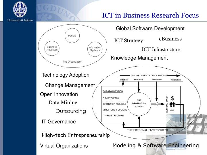 ICT in Business Research Focus
