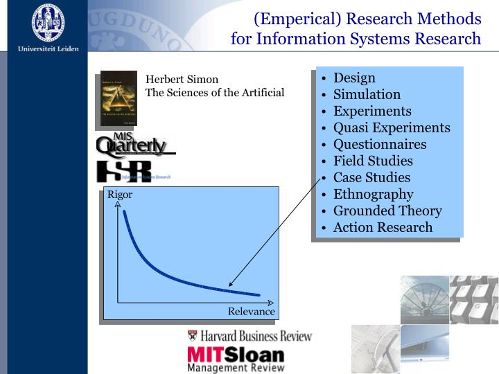 (Emperical) Research Methods