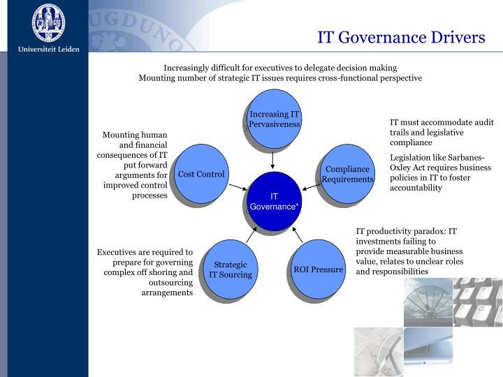 IT Governance Drivers