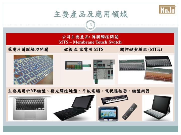主要產品及應用領域