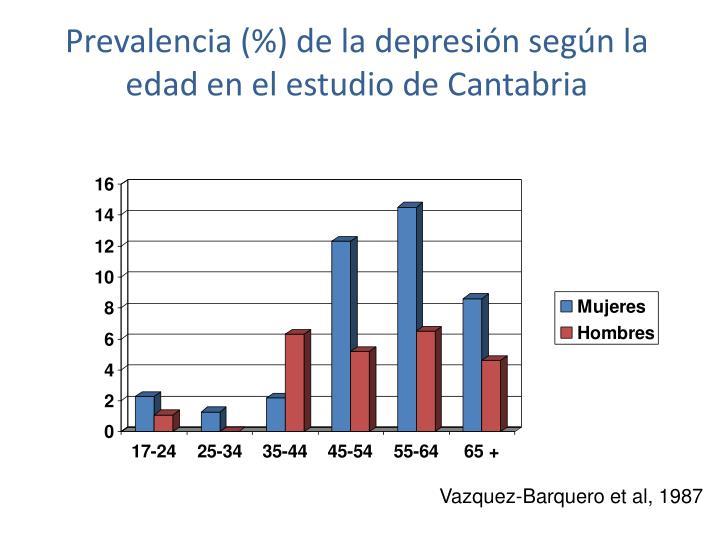 Prevalencia (%) de la depresión según la edad en el estudio de Cantabria