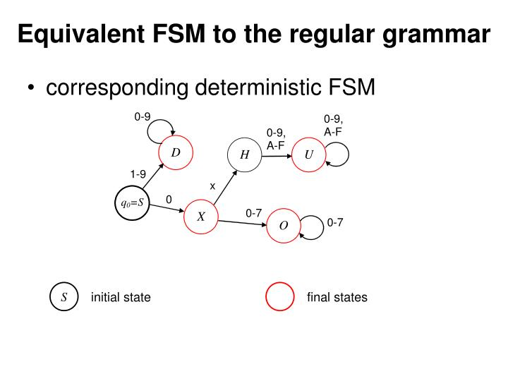 Equivalent FSM to the regular grammar