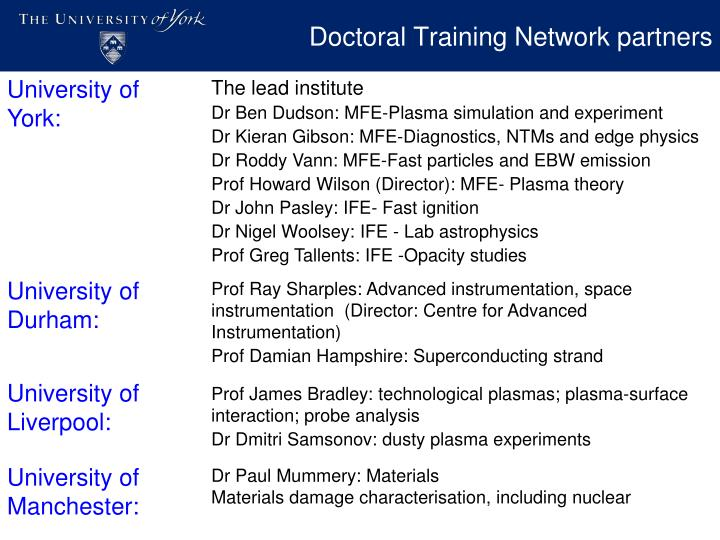 Doctoral Training Network partners