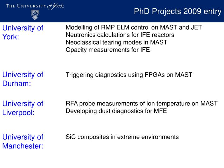 PhD Projects 2009 entry