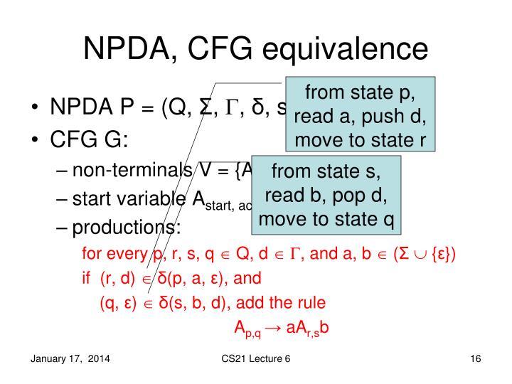 NPDA, CFG equivalence