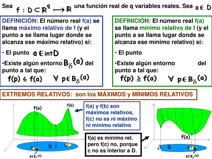 Sea                                      una función real de q variables reales. Sea