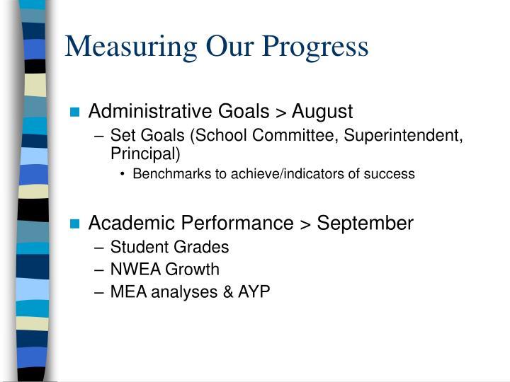 Measuring Our Progress