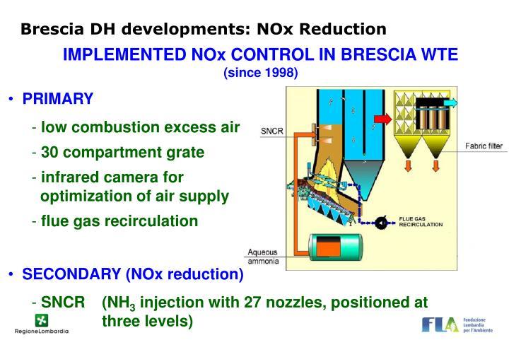 Brescia DH developments: NOx Reduction