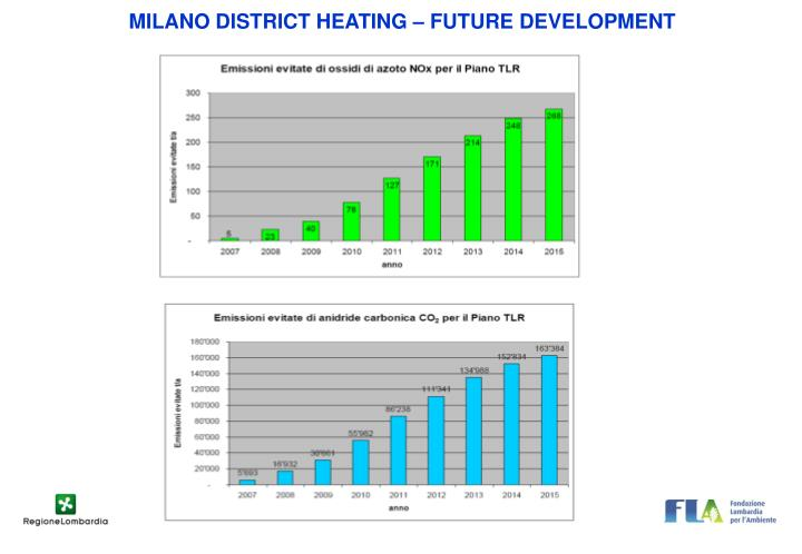 MILANO DISTRICT HEATING – FUTURE DEVELOPMENT