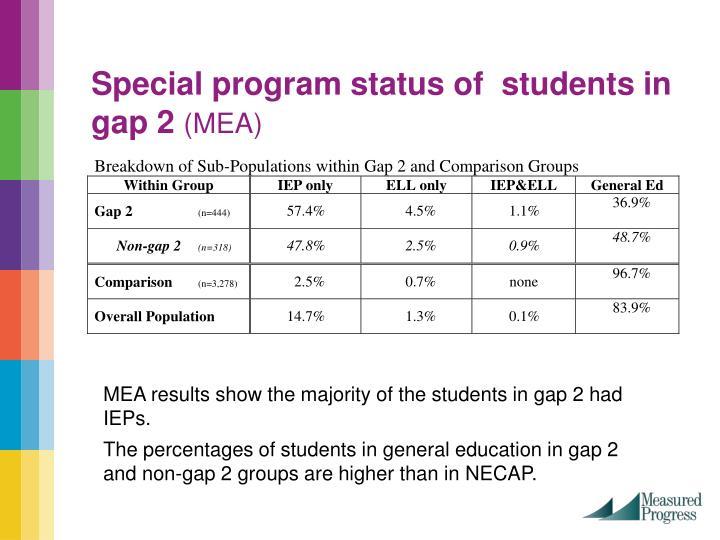 Special program status of  students in gap 2
