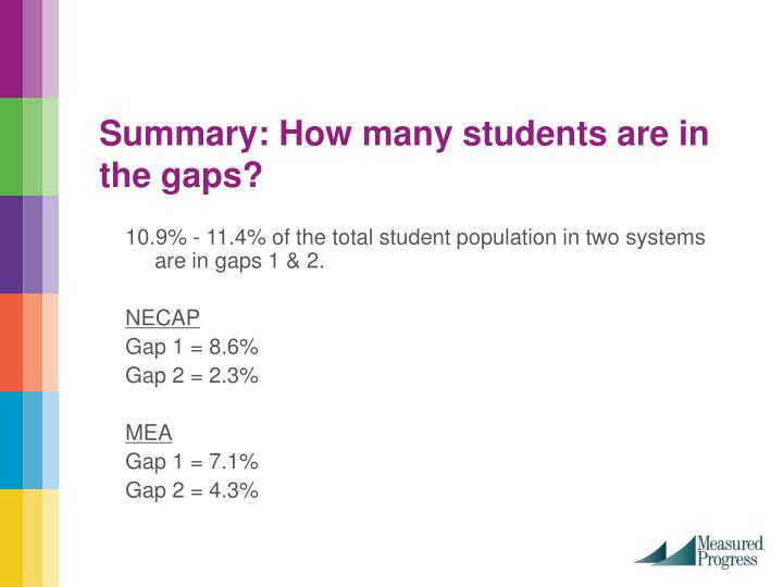 Summary: How many students are in the gaps?