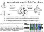 automatic alignment to build fold library