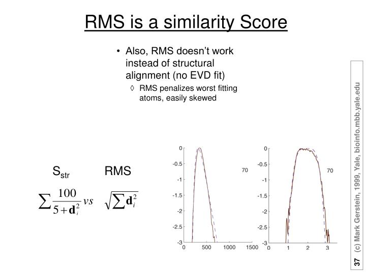 Also, RMS doesn't work instead of structural alignment (no EVD fit)