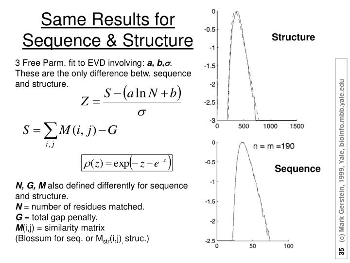 Same Results for Sequence & Structure