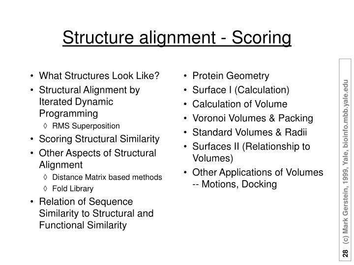Structure alignment - Scoring