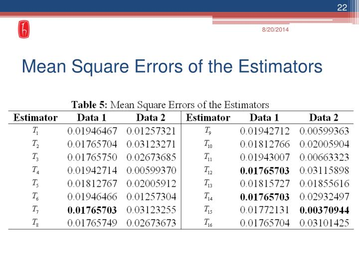 Mean Square Errors of the