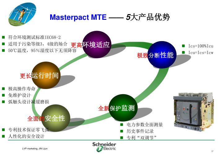 Masterpact MTE