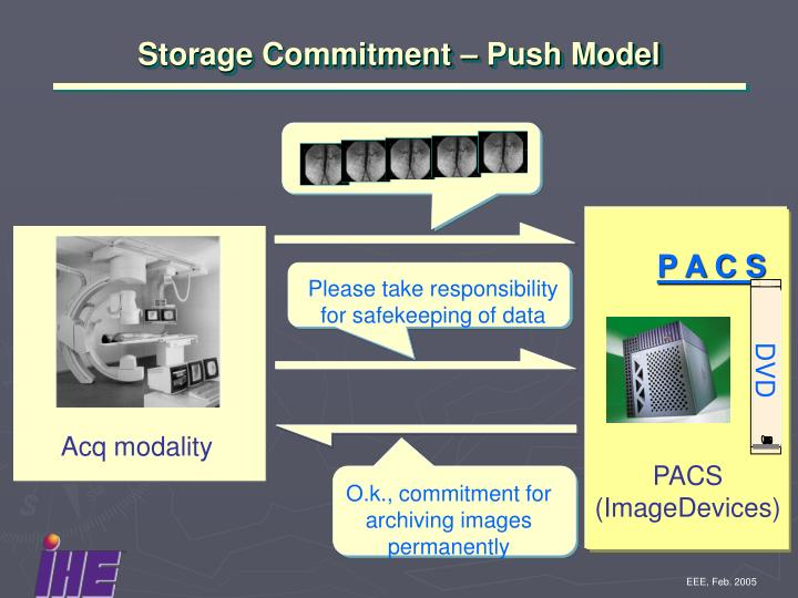 Storage Commitment – Push Model