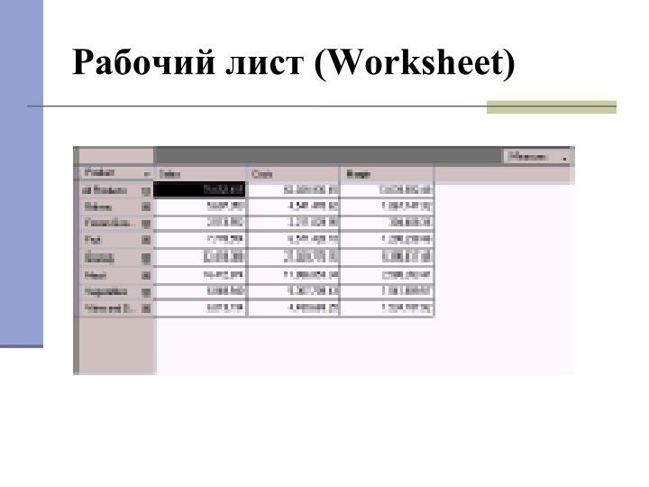 Рабочий лист (Worksheet)