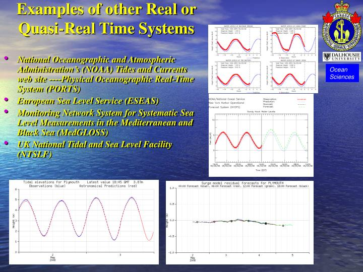 Examples of other Real or Quasi-Real Time Systems