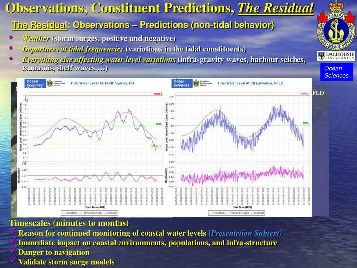 Observations, Constituent Predictions,
