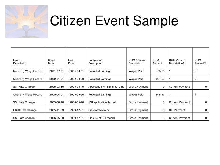 Citizen Event Sample