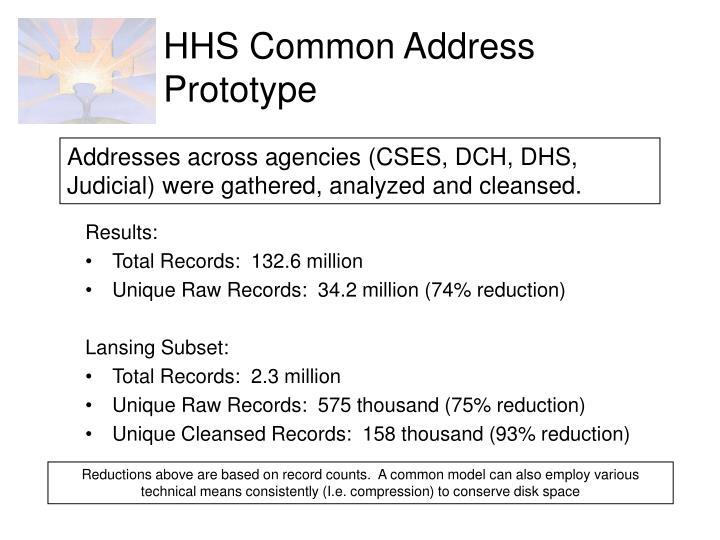 HHS Common Address Prototype