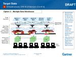 target state infrastructure dw architecture cont d1