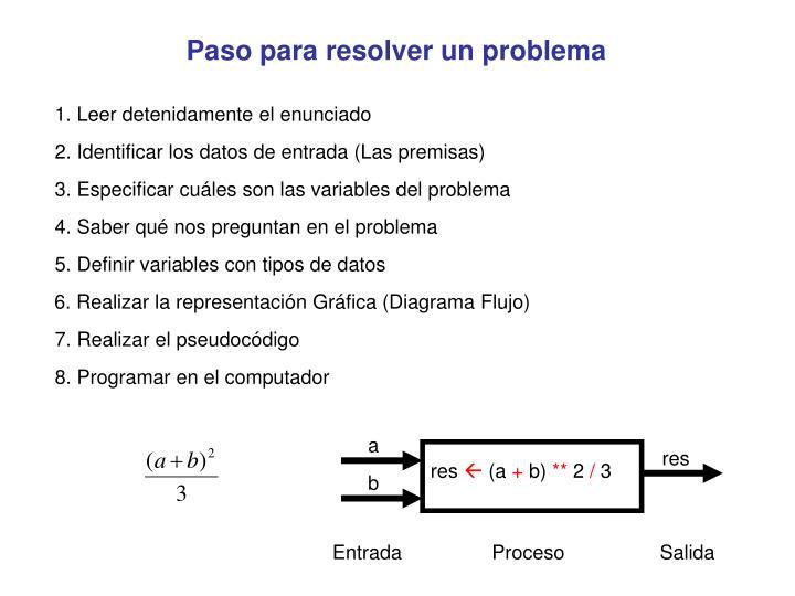 Paso para resolver un problema