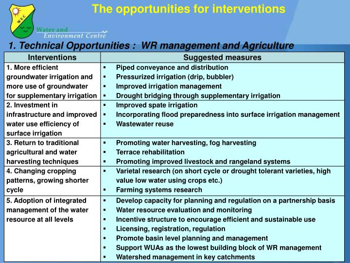 The opportunities for interventions