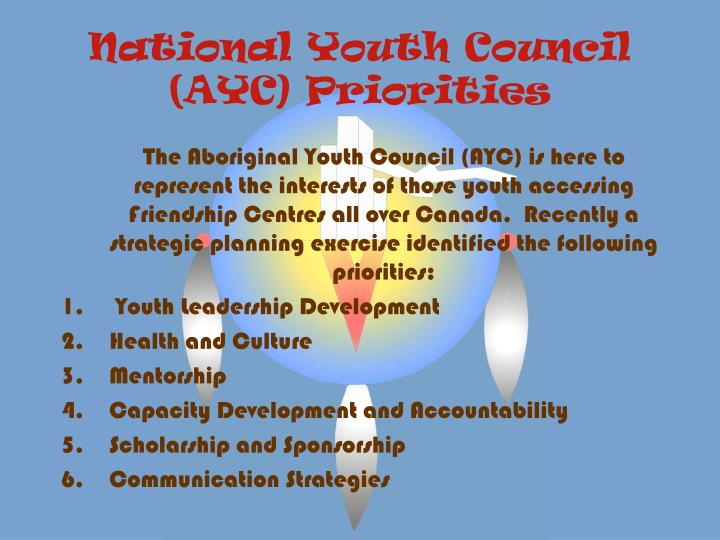 National Youth Council (AYC) Priorities