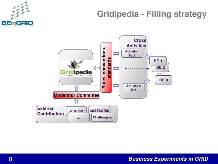 Gridipedia -