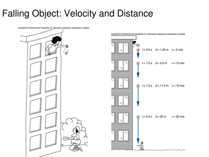 Falling object velocity and distance