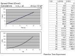 spread sheet excel calculations v v 0 at d v 0 t 1 2 at 2