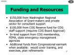 funding and resources