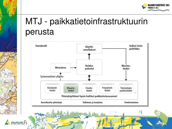 MTJ - paikkatietoinfrastruktuurin