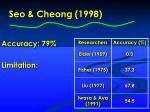 seo cheong 19981