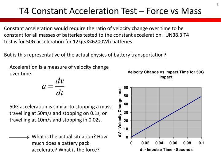 T4 Constant Acceleration Test – Force