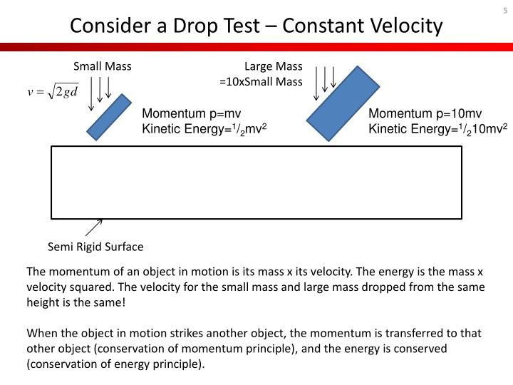 Consider a Drop Test – Constant Velocity