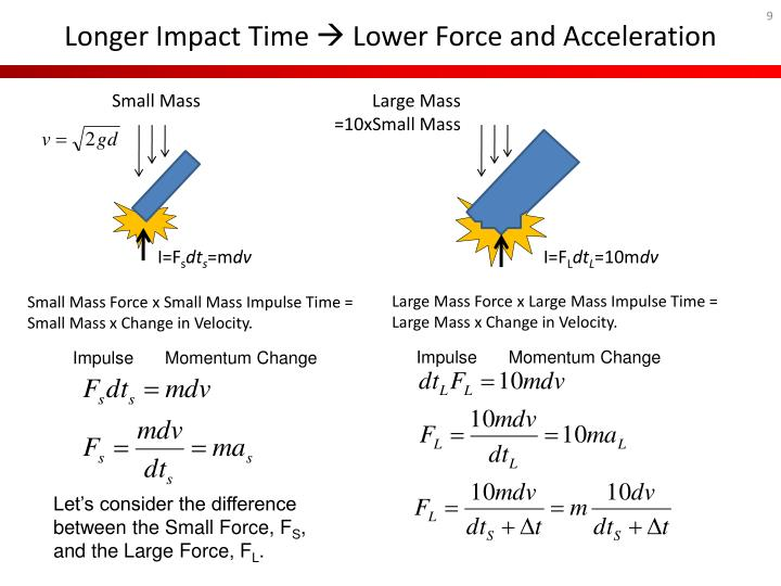 Longer Impact Time