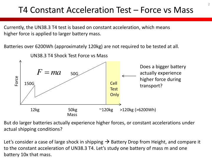 T4 Constant Acceleration Test – Force vs Mass