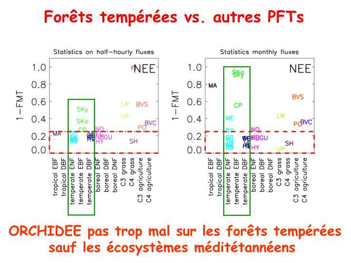 Forêts tempérées vs. autres PFTs