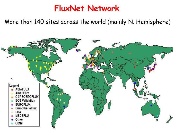 FluxNet Network