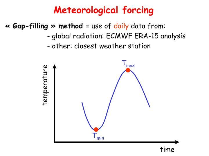 Meteorological forcing