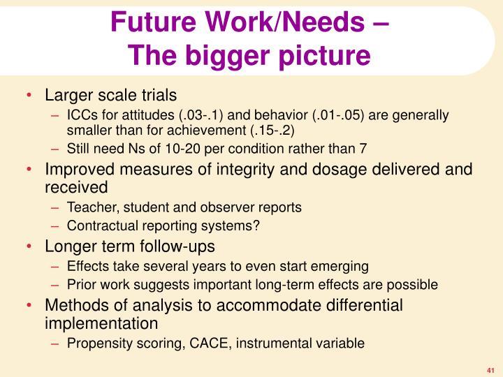 Future Work/Needs –