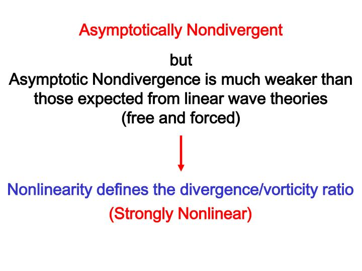 Asymptotically Nondivergent