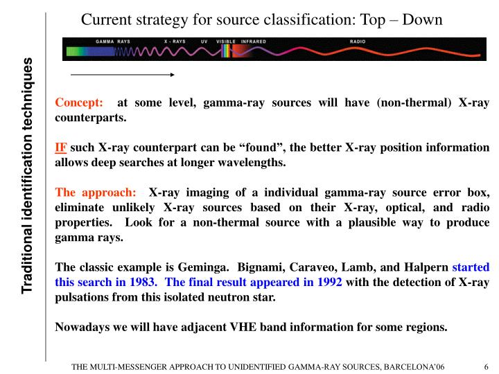 Current strategy for source classification: Top – Down