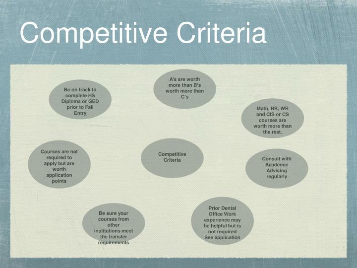 Competitive Criteria